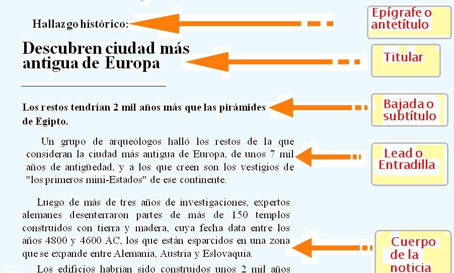 Estructura De La Noticia Castellano Y Literatura 2do Año